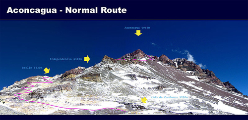 ruta ascension normal-Aconcagua
